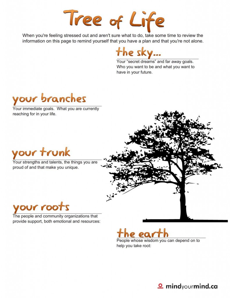TreeOfLife_printout_01